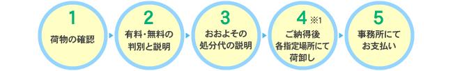 pct_kaisyu02
